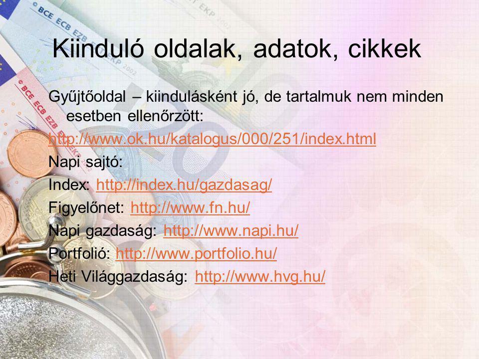 Gyűjtőoldal – kiindulásként jó, de tartalmuk nem minden esetben ellenőrzött: http://www.ok.hu/katalogus/000/251/index.html Napi sajtó: Index: http://index.hu/gazdasag/http://index.hu/gazdasag/ Figyelőnet: http://www.fn.hu/http://www.fn.hu/ Napi gazdaság: http://www.napi.hu/http://www.napi.hu/ Portfolió: http://www.portfolio.hu/http://www.portfolio.hu/ Heti Világgazdaság: http://www.hvg.hu/http://www.hvg.hu/ Kiinduló oldalak, adatok, cikkek