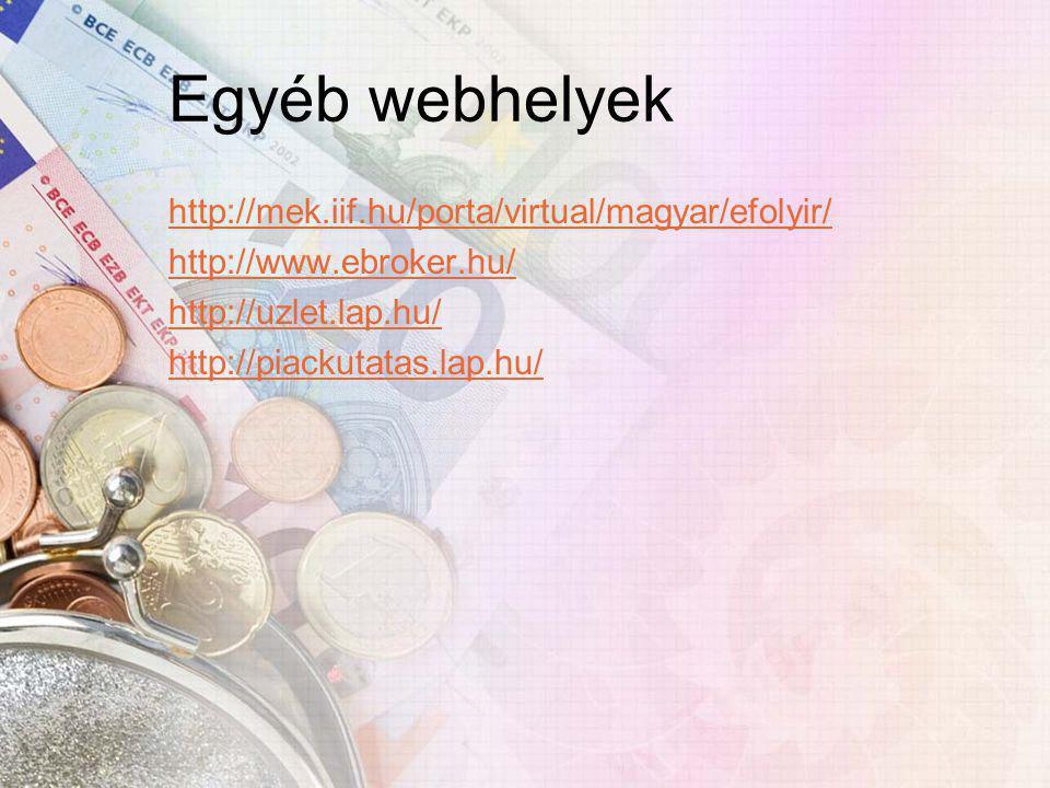 Egyéb webhelyek http://mek.iif.hu/porta/virtual/magyar/efolyir/ http://www.ebroker.hu/ http://uzlet.lap.hu/ http://piackutatas.lap.hu/