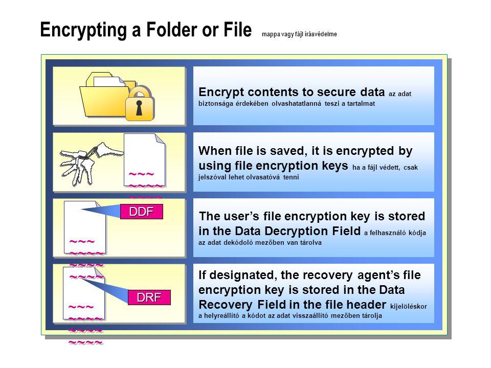 Encrypting a Folder or File mappa vagy fájl írásvédelme Encrypt contents to secure data az adat biztonsága érdekében olvashatatlanná teszi a tartalmat When file is saved, it is encrypted by using file encryption keys ha a fájl védett, csak jelszóval lehet olvasatóvá tenni If designated, the recovery agent's file encryption key is stored in the Data Recovery Field in the file header kijelöléskor a helyreállító a kódot az adat visszaállító mezőben tárolja ~~~ ~~~~ ~~~ ~~~~ ~~~ ~~~~ ~~~ ~~~~ DRF The user's file encryption key is stored in the Data Decryption Field a felhasználó kódja az adat dekódoló mezőben van tárolva ~~~ ~~~~ ~~~ ~~~~ DDF