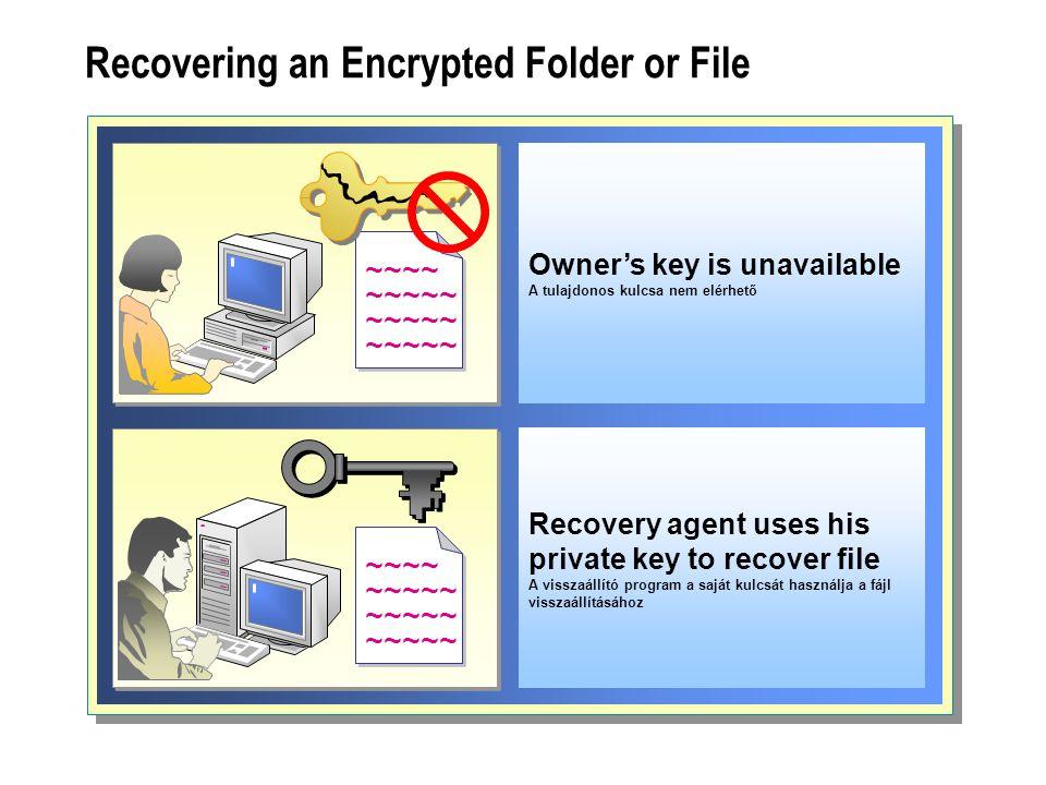 Recovering an Encrypted Folder or File Owner's key is unavailable A tulajdonos kulcsa nem elérhető ~~~~ ~~~~~ ~~~~ ~~~~~ Recovery agent uses his private key to recover file A visszaállító program a saját kulcsát használja a fájl visszaállításához ~~~~ ~~~~~ ~~~~ ~~~~~