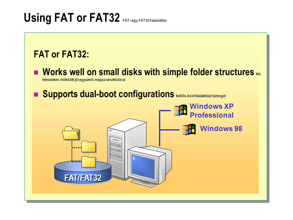 Using FAT or FAT32 FAT vagy FAT32 használata FAT or FAT32: Works well on small disks with simple folder structures kis lemezeken működik jól egyszerű mappa struktúrával Supports dual-boot configurations kettős-boot kialakítást támogat Windows XP Professional Windows 98 FAT/FAT32FAT/FAT32