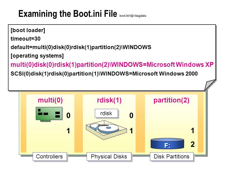 Using System Restore rendszer visszaállító használata Creating Restore Points helyreállító pontok létrehozása Reverting to a Restore Point visszatérés a helyreállító ponthoz