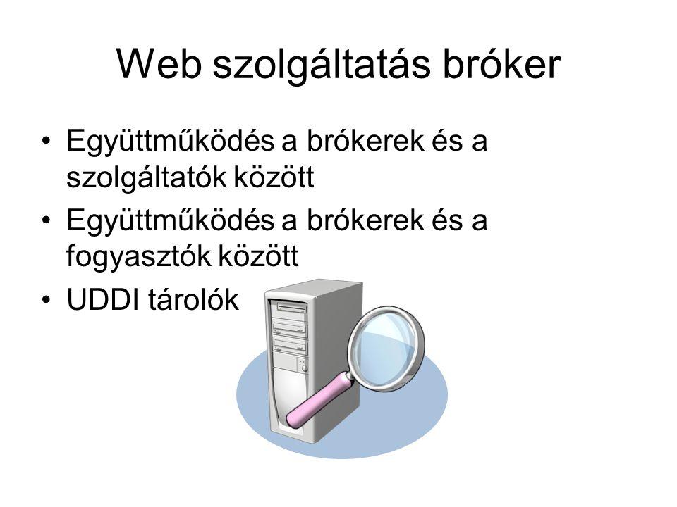 Web szolgáltatás bróker Együttműködés a brókerek és a szolgáltatók között Együttműködés a brókerek és a fogyasztók között UDDI tárolók