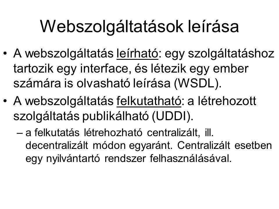Webszolgáltatások leírása A webszolgáltatás leírható: egy szolgáltatáshoz tartozik egy interface, és létezik egy ember számára is olvasható leírása (W