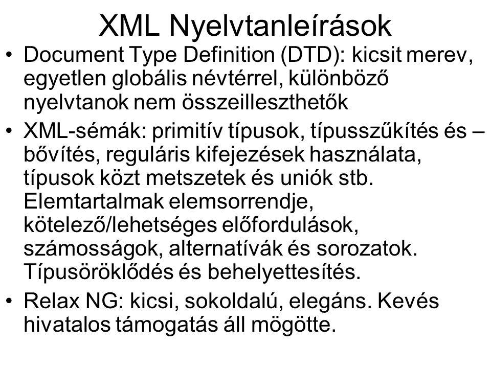 XML Faműveletek XPath nyelv: Fa-csomópontok szűrésére és kiválasztására használható XQuery nyelv: XML alapú lekérdező nyelv XML Structured Transformation Language (XSLT): az XML fákból más XML fákat létrehozó átalakító nyelv.