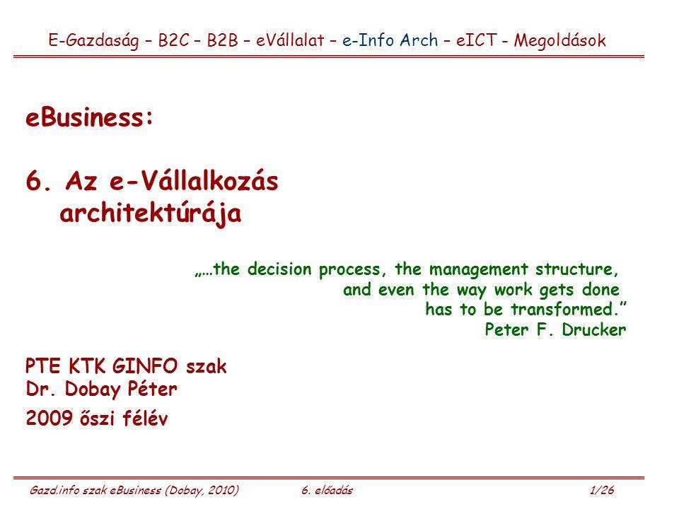 Gazd.info szak eBusiness (Dobay, 2010)6.előadás 2/26 Következik: 6.