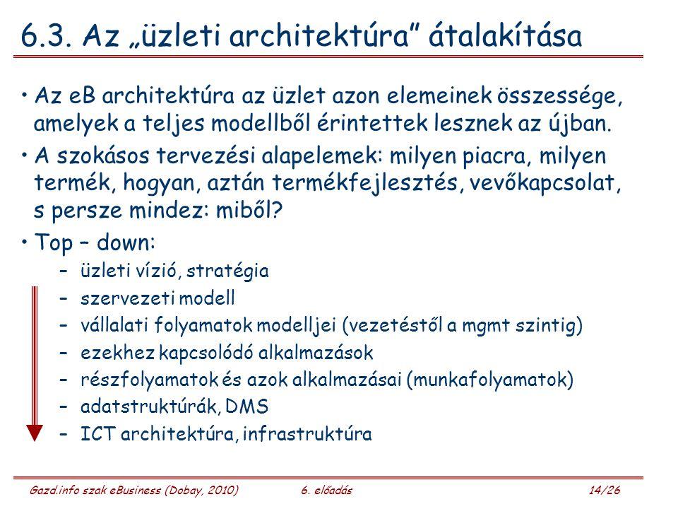 Gazd.info szak eBusiness (Dobay, 2010)6. előadás 14/26 6.3.