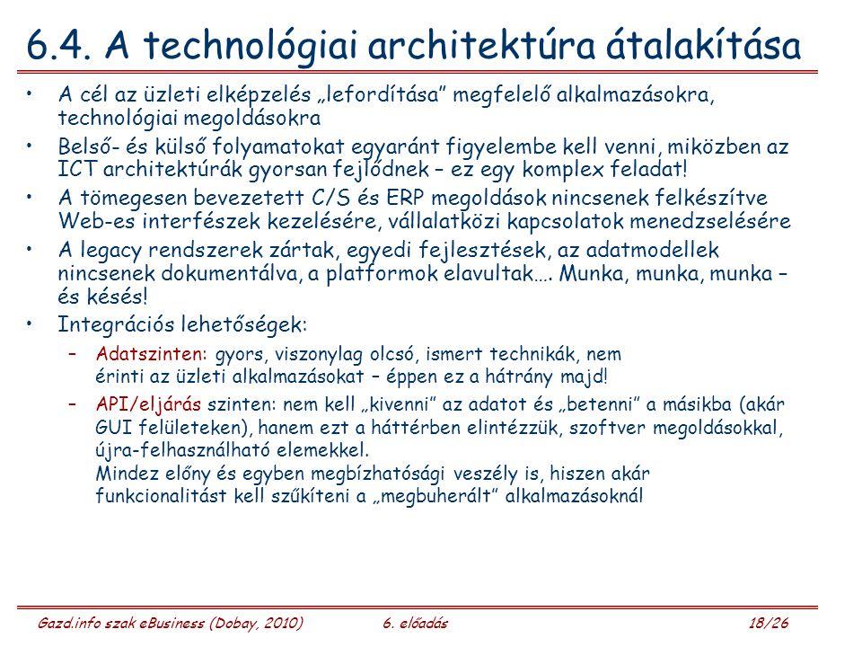 Gazd.info szak eBusiness (Dobay, 2010)6. előadás 18/26 6.4.