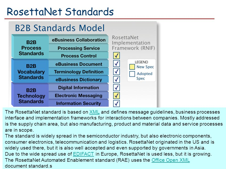 Gazd.info szak eBusiness (Dobay, 2010)6. előadás 27/26 RosettaNet Standards The RosettaNet standard is based on XML and defines message guidelines, bu