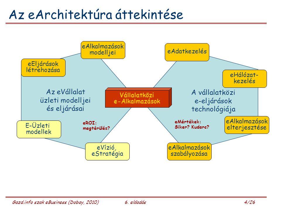 Gazd.info szak eBusiness (Dobay, 2010)6.előadás 5/26 Vegyük sorra.