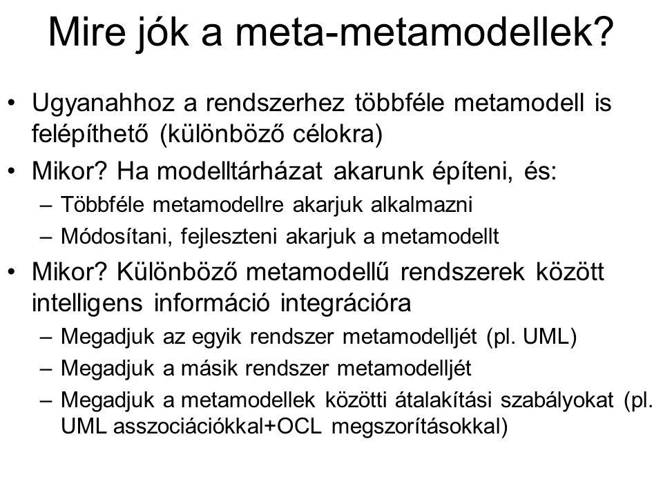 Mire jók a meta-metamodellek.