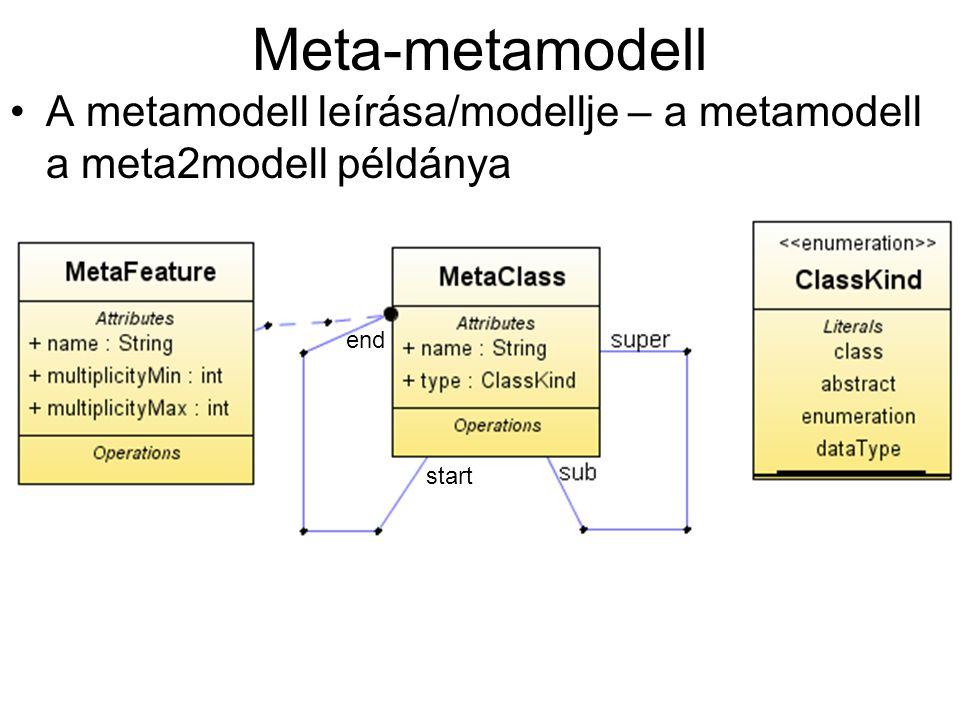 Meta-metamodell A metamodell leírása/modellje – a metamodell a meta2modell példánya start end
