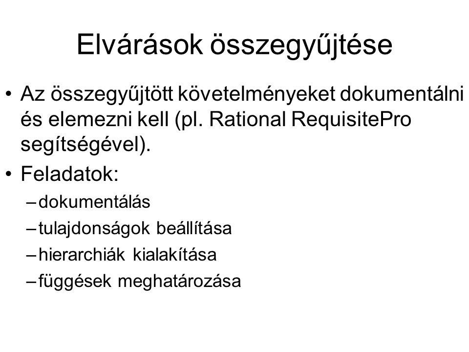 Elvárások összegyűjtése Az összegyűjtött követelményeket dokumentálni és elemezni kell (pl. Rational RequisitePro segítségével). Feladatok: –dokumentá