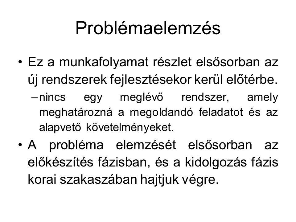 Problémaelemzés Kapcsolódó tevékenységek: –Fogalomtár készítése –Szereplők és használati esetek megkeresése –Követelmény kezelési terv kidolgozása –Projekt Elképzelés kidolgozása