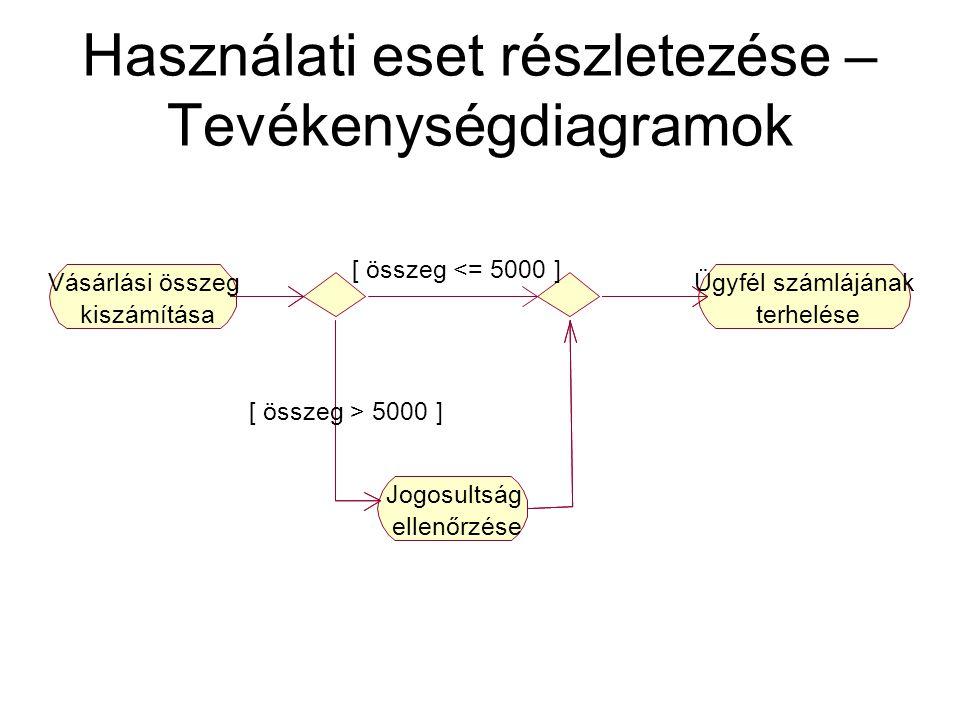 Használati eset részletezése – Tevékenységdiagramok Vásárlási összeg kiszámítása Ügyfél számlájának terhelése Jogosultság ellenőrzése [ összeg <= 5000