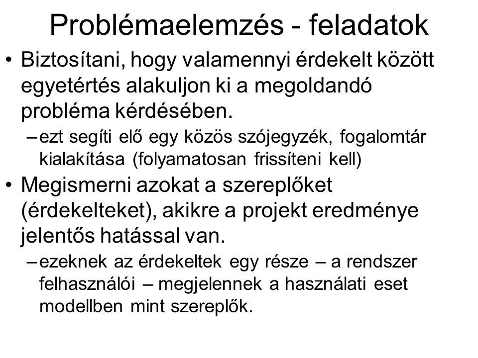 Problémaelemzés - feladatok Biztosítani, hogy valamennyi érdekelt között egyetértés alakuljon ki a megoldandó probléma kérdésében. –ezt segíti elő egy
