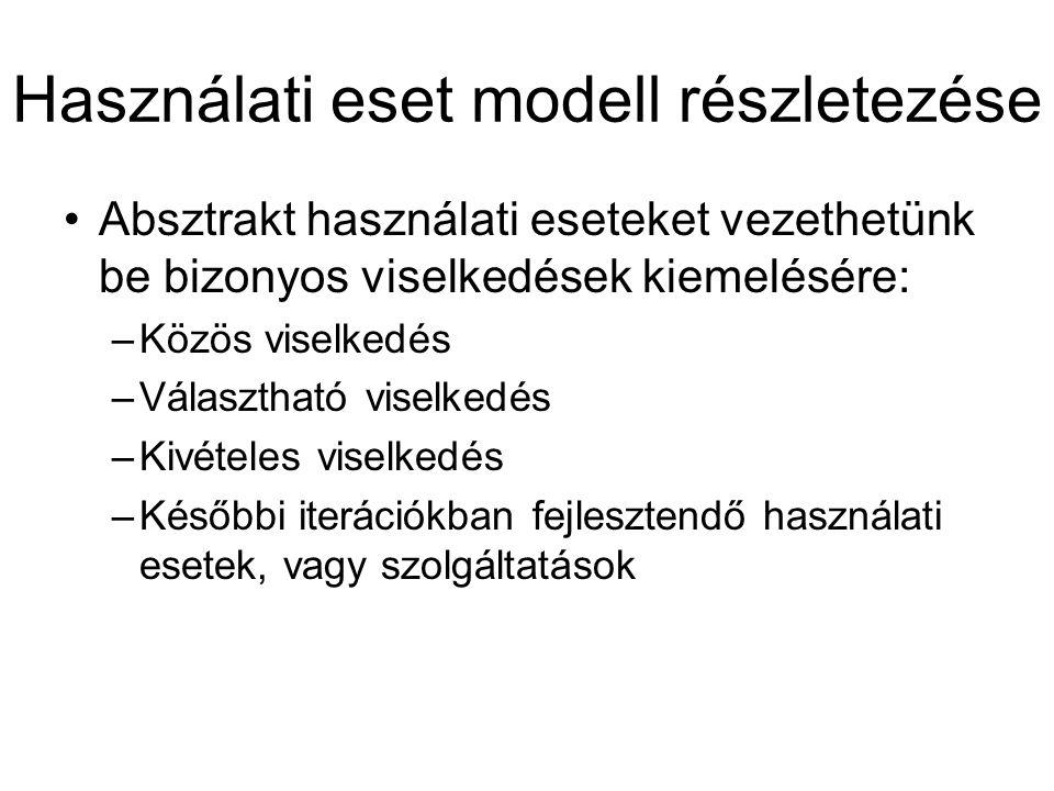Használati eset modell részletezése Absztrakt használati eseteket vezethetünk be bizonyos viselkedések kiemelésére: –Közös viselkedés –Választható vis