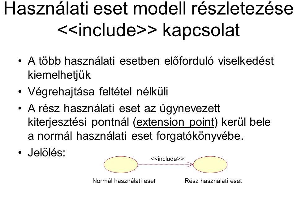 Használati eset modell részletezése > kapcsolat A több használati esetben előforduló viselkedést kiemelhetjük Végrehajtása feltétel nélküli A rész has