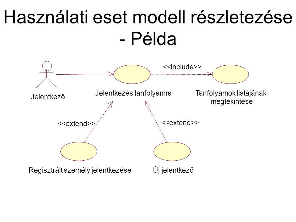 Használati eset modell részletezése - Példa Jelentkező Jelentkezés tanfolyamra Regisztrált személy jelentkezése > Új jelentkező > Tanfolyamok listáján