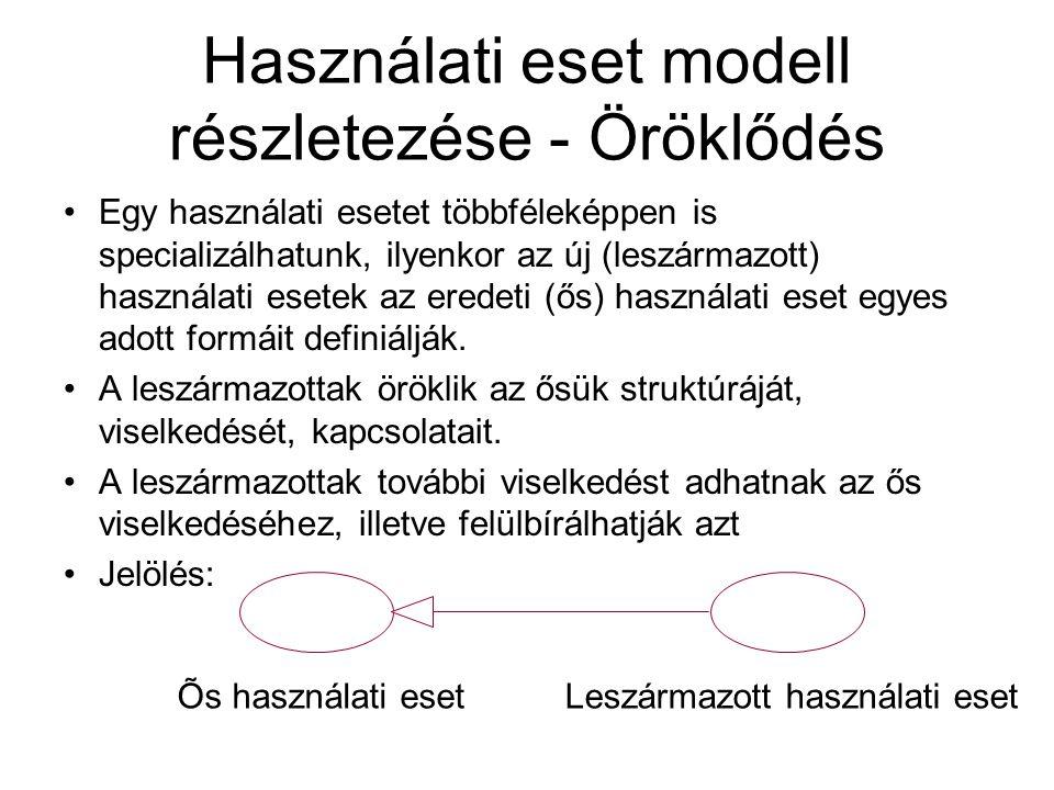 Használati eset modell részletezése - Öröklődés Egy használati esetet többféleképpen is specializálhatunk, ilyenkor az új (leszármazott) használati es