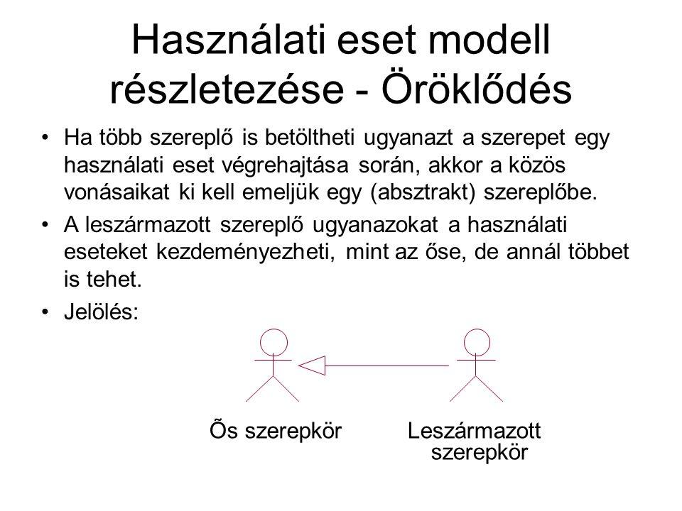 Használati eset modell részletezése - Öröklődés Ha több szereplő is betöltheti ugyanazt a szerepet egy használati eset végrehajtása során, akkor a köz