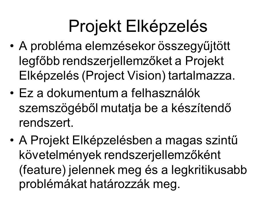 Projekt Elképzelés A probléma elemzésekor összegyűjtött legfőbb rendszerjellemzőket a Projekt Elképzelés (Project Vision) tartalmazza. Ez a dokumentum