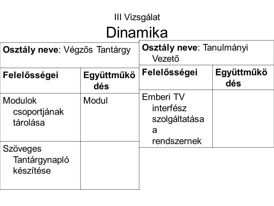III Vizsgálat Dinamika Osztály neve: Végzős Tantárgy FelelősségeiEgyüttműkö dés Modulok csoportjának tárolása Modul Szöveges Tantárgynapló készítése O