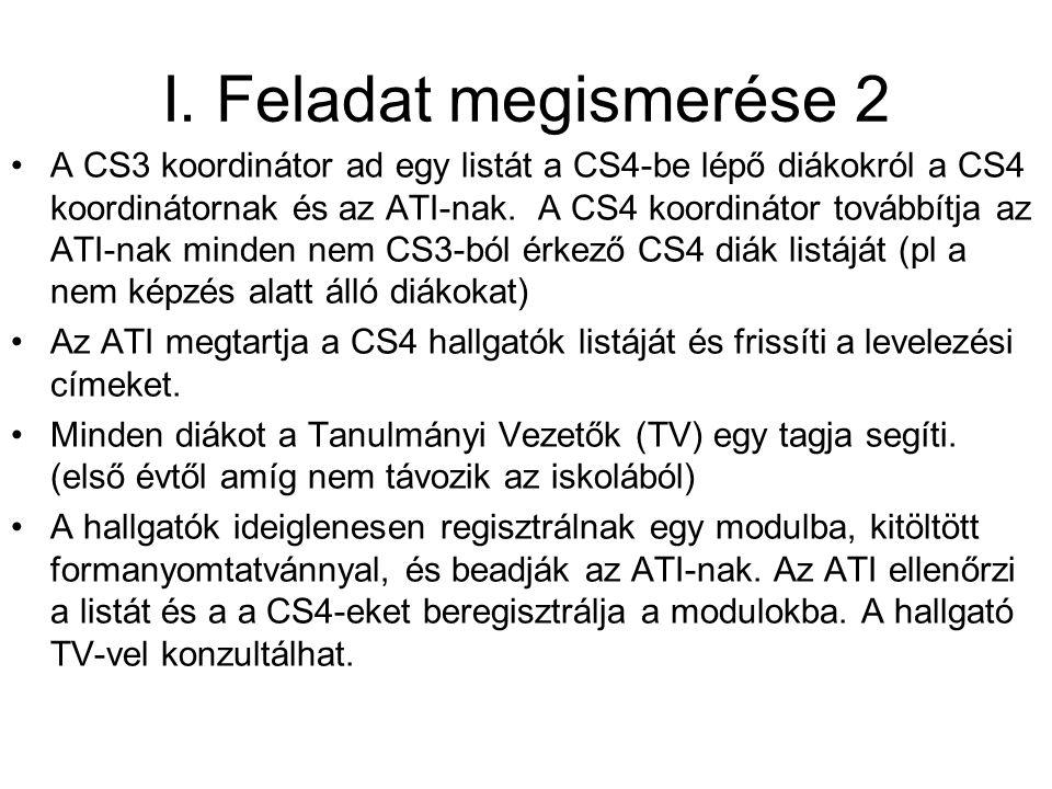I. Feladat megismerése 2 A CS3 koordinátor ad egy listát a CS4-be lépő diákokról a CS4 koordinátornak és az ATI-nak. A CS4 koordinátor továbbítja az A
