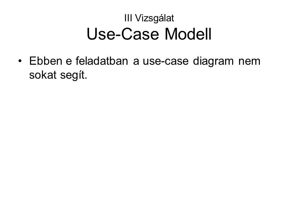III Vizsgálat Use-Case Modell Ebben e feladatban a use-case diagram nem sokat segít.