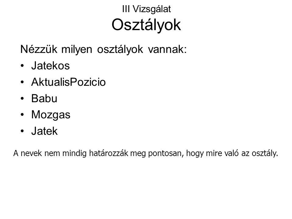 III Vizsgálat Osztályok Nézzük milyen osztályok vannak: Jatekos AktualisPozicio Babu Mozgas Jatek A nevek nem mindig határozzák meg pontosan, hogy mir