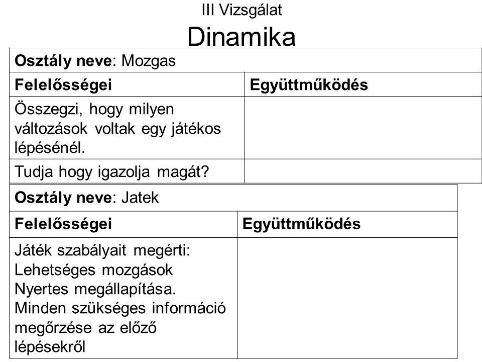 III Vizsgálat Dinamika Osztály neve: Mozgas FelelősségeiEgyüttműködés Összegzi, hogy milyen változások voltak egy játékos lépésénél. Tudja hogy igazol
