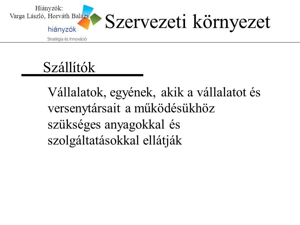 Hiányzók: Varga László, Horváth Balázs Szállítók Vállalatok, egyének, akik a vállalatot és versenytársait a működésükhöz szükséges anyagokkal és szolg