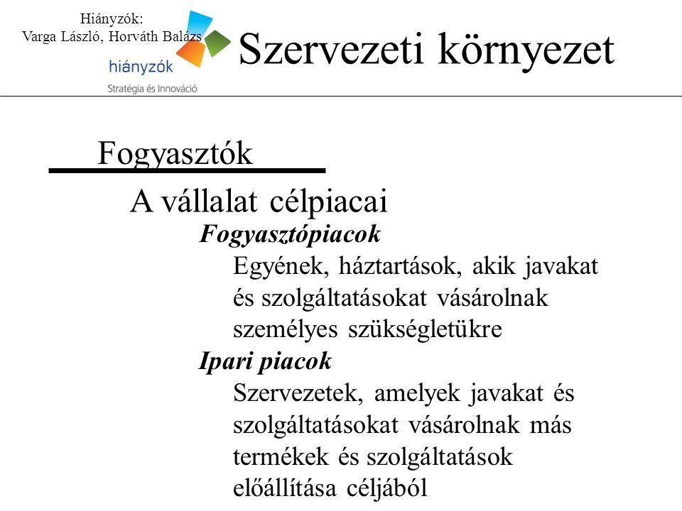 Hiányzók: Varga László, Horváth Balázs Fogyasztók Szervezeti környezet Fogyasztópiacok Egyének, háztartások, akik javakat és szolgáltatásokat vásároln