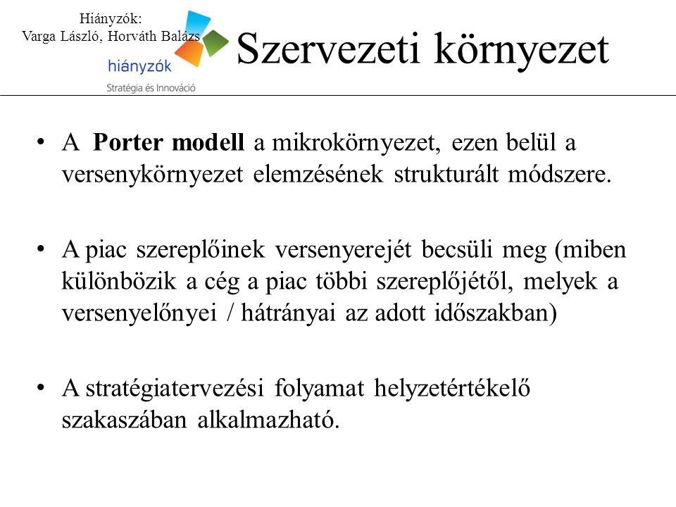 A Porter modell a mikrokörnyezet, ezen belül a versenykörnyezet elemzésének strukturált módszere. A piac szereplőinek versenyerejét becsüli meg (miben