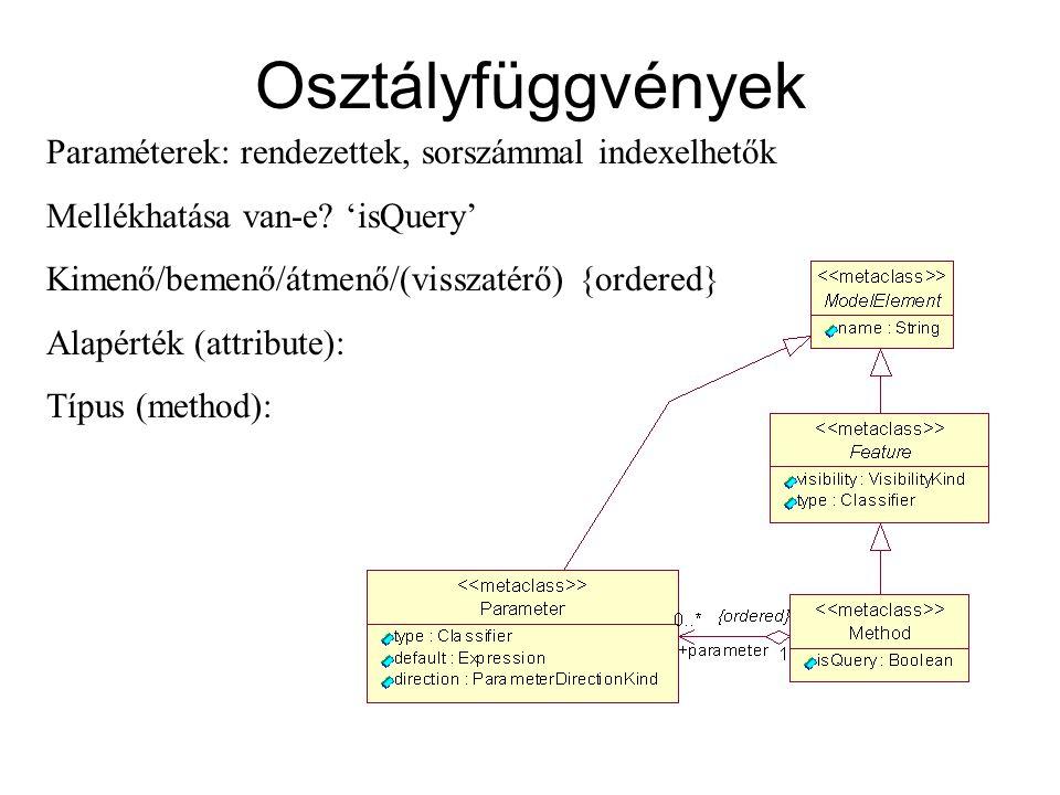 Osztályfüggvények Paraméterek: rendezettek, sorszámmal indexelhetők Mellékhatása van-e? 'isQuery' Kimenő/bemenő/átmenő/(visszatérő) {ordered} Alapérté