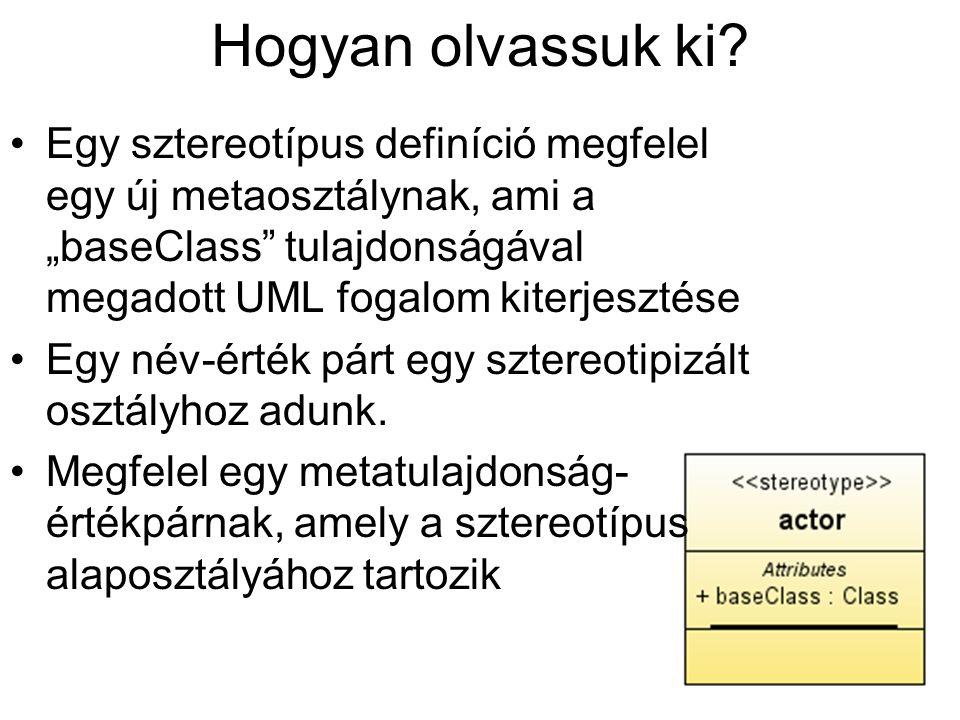 """Hogyan olvassuk ki? Egy sztereotípus definíció megfelel egy új metaosztálynak, ami a """"baseClass"""" tulajdonságával megadott UML fogalom kiterjesztése Eg"""