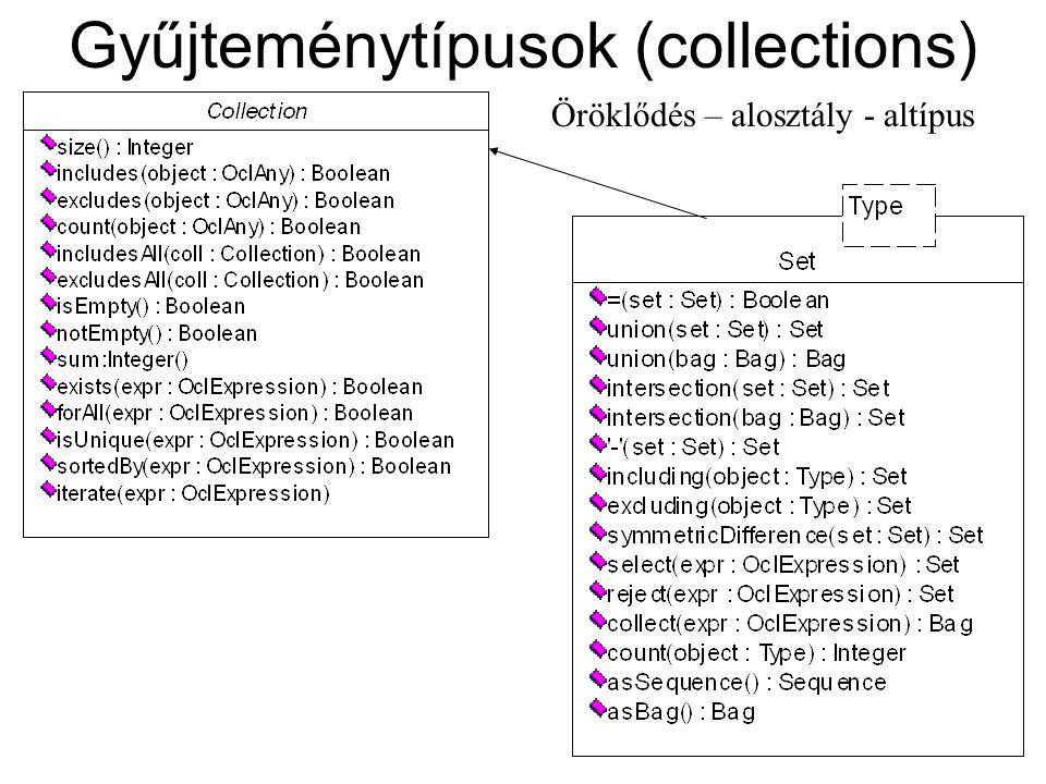 Gyűjteménytípusok (collections) Öröklődés – alosztály - altípus
