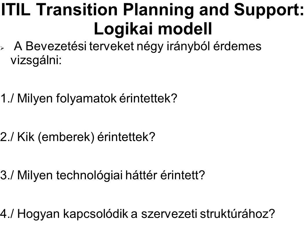 ITIL Transition Planning and Support: Logikai modell  A Bevezetési terveket négy irányból érdemes vizsgálni: 1./ Milyen folyamatok érintettek? 2./ Ki