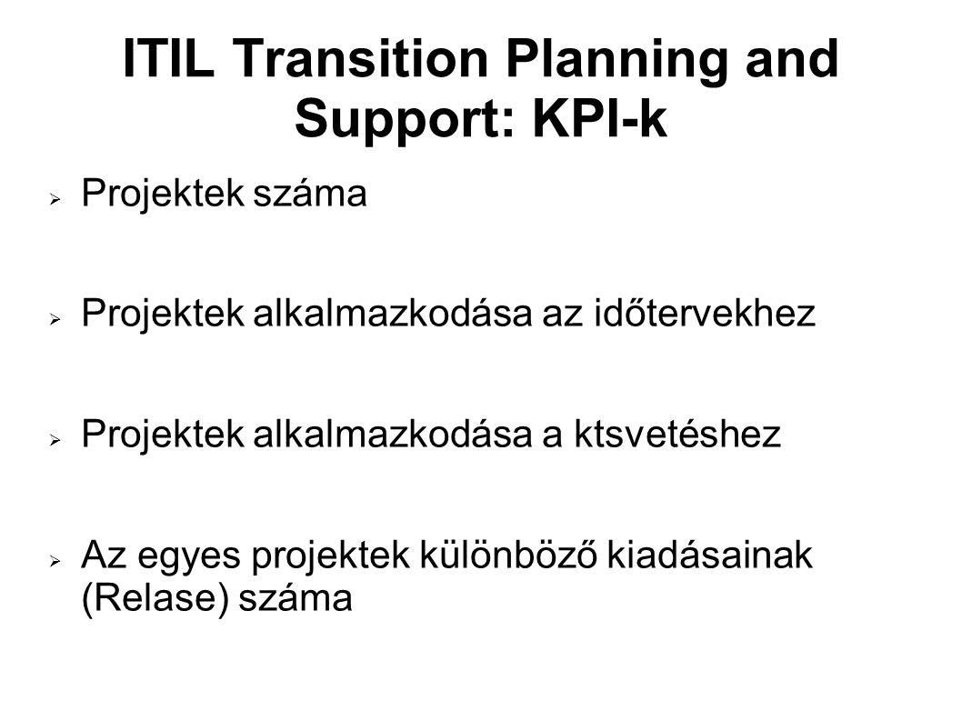 ITIL Transition Planning and Support: KPI-k  Projektek száma  Projektek alkalmazkodása az időtervekhez  Projektek alkalmazkodása a ktsvetéshez  Az