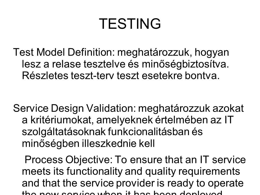 TESTING Test Model Definition: meghatározzuk, hogyan lesz a relase tesztelve és minőségbiztosítva. Részletes teszt-terv teszt esetekre bontva. Service