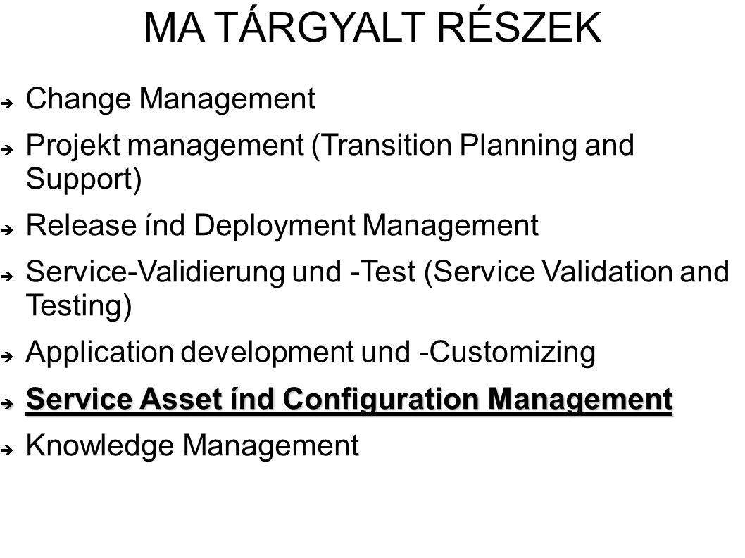 Change Management A Változás menedzsment célja: - változtatások a bevezetés során rögzítésre kerüljenek, - minden változtatási igény megfelelően legyen kezelve: értékelve / kell ellenőrizve és jóváhagyva.