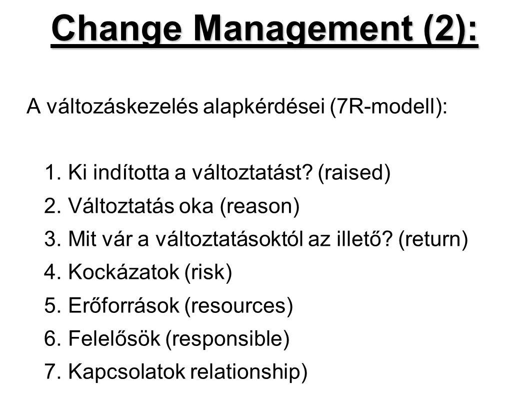 Change Management (2): A változáskezelés alapkérdései (7R-modell): 1. Ki indította a változtatást? (raised) 2. Változtatás oka (reason) 3. Mit vár a v