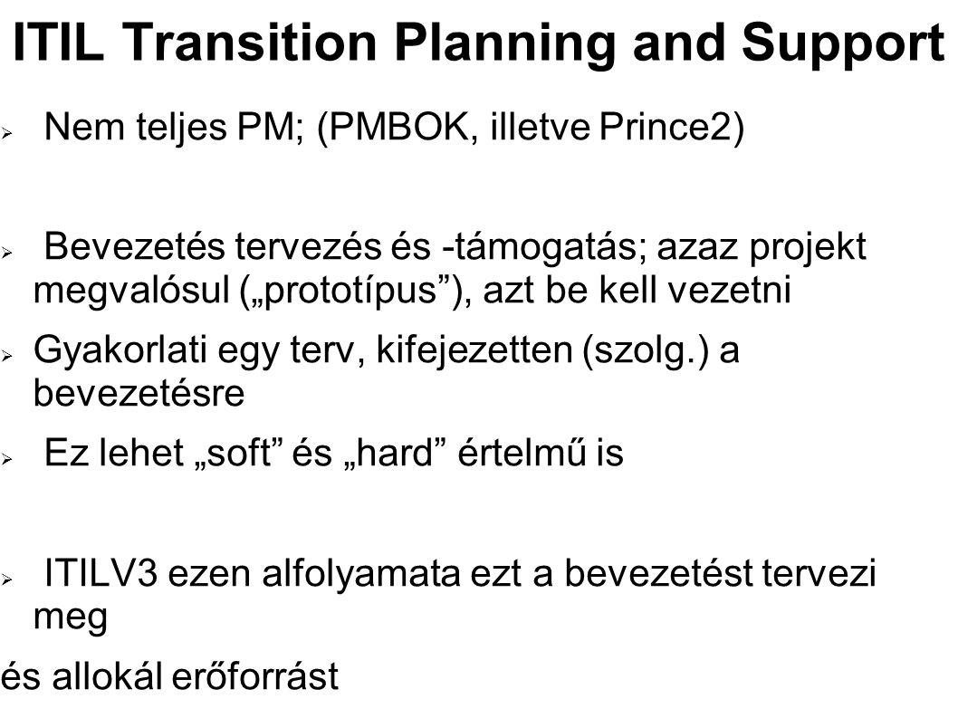 """ITIL Transition Planning and Support  Nem teljes PM; (PMBOK, illetve Prince2)  Bevezetés tervezés és -támogatás; azaz projekt megvalósul (""""prototípu"""