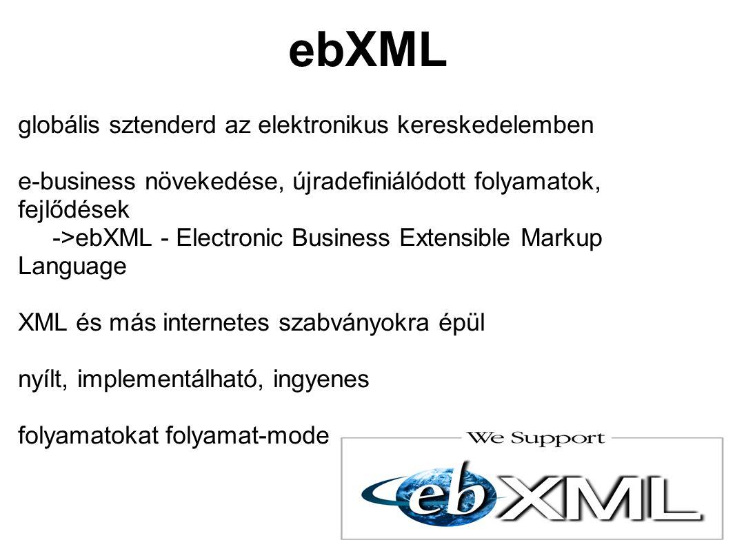 ebXML globális sztenderd az elektronikus kereskedelemben e-business növekedése, újradefiniálódott folyamatok, fejlődések ->ebXML - Electronic Business Extensible Markup Language XML és más internetes szabványokra épül nyílt, implementálható, ingyenes folyamatokat folyamat-modellekben fejezi ki, XML-ben kódolja