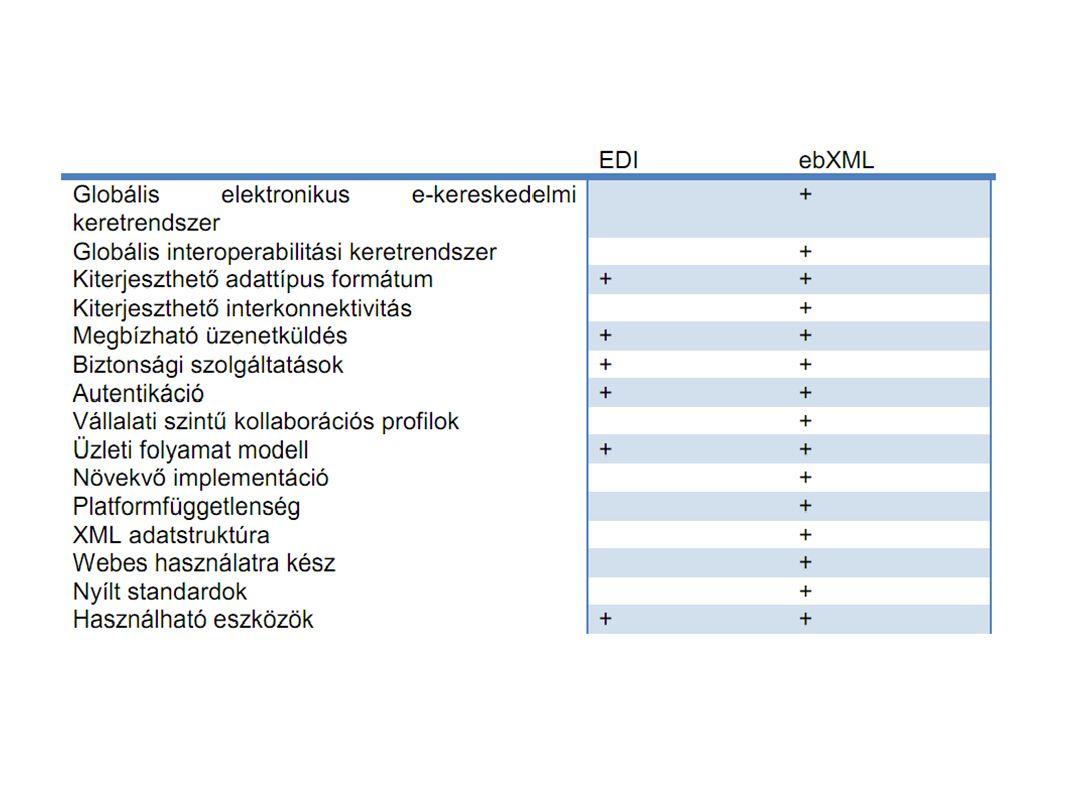 EDI NM1*WT*1* Smith*John*C.~N3*610 E.Bel Aire Dr.*Suite 300~N4*Burbank*CA*91503 XML Smith John C.