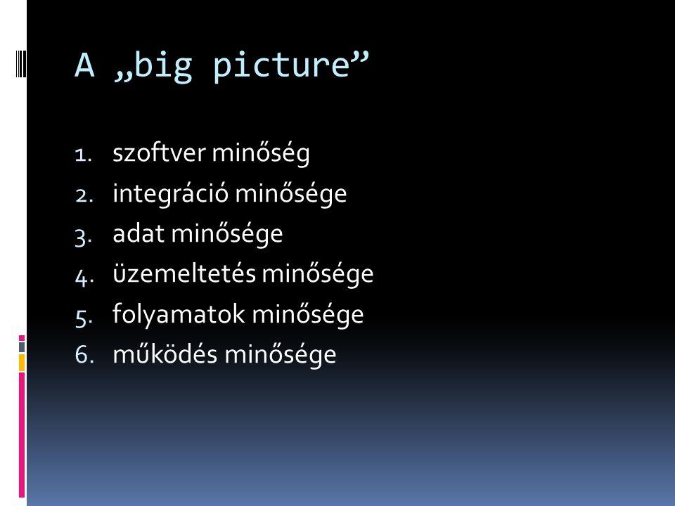 """A """"big picture"""" 1. szoftver minőség 2. integráció minősége 3. adat minősége 4. üzemeltetés minősége 5. folyamatok minősége 6. működés minősége"""