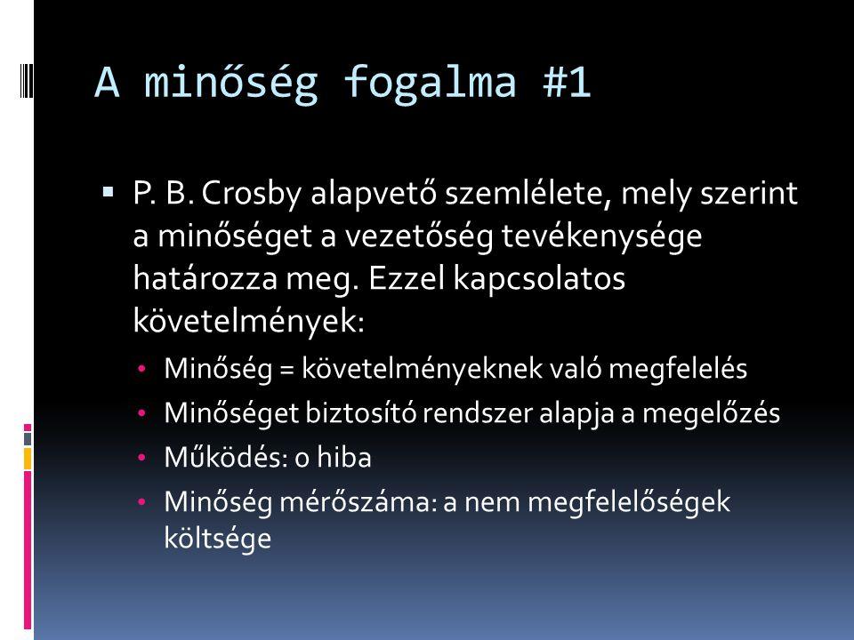 A minőség fogalma #1  P. B. Crosby alapvető szemlélete, mely szerint a minőséget a vezetőség tevékenysége határozza meg. Ezzel kapcsolatos követelmén