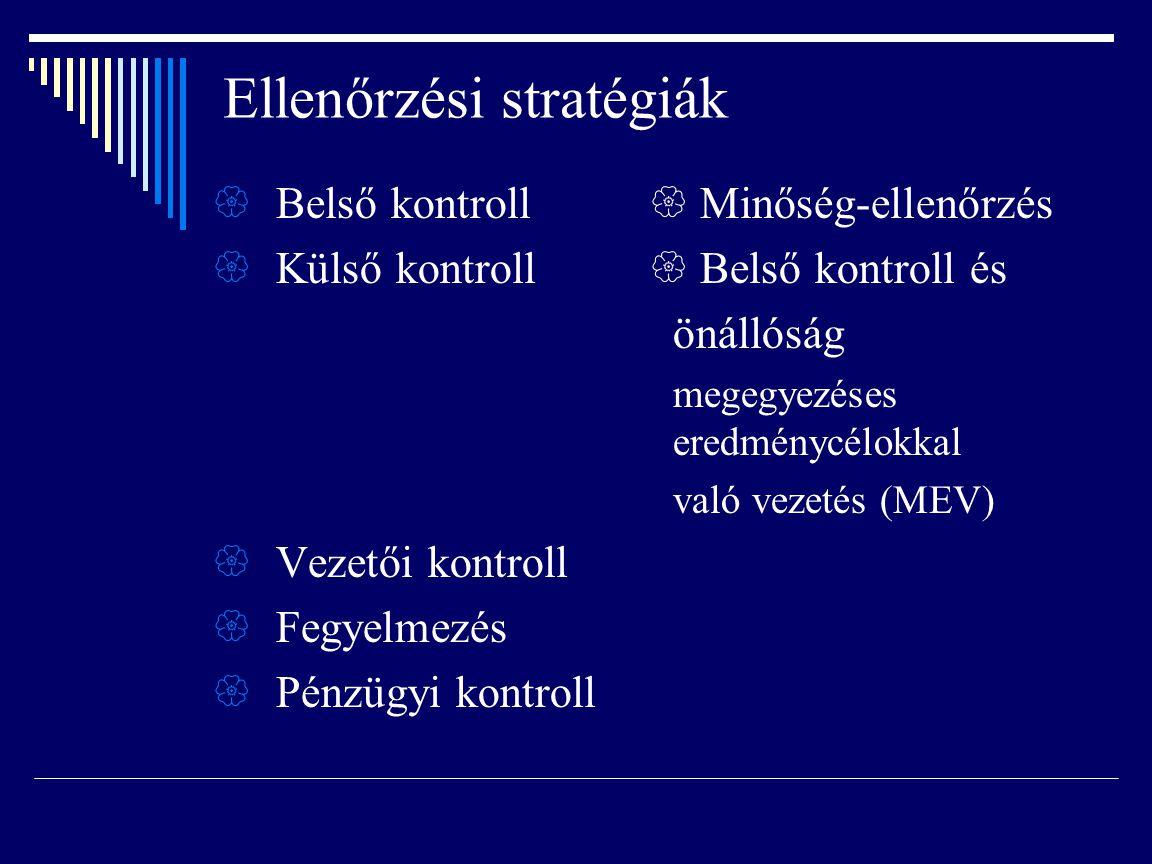 Ellenőrzési stratégiák  Belső kontroll  Minőség-ellenőrzés  Külső kontroll  Belső kontroll és önállóság megegyezéses eredménycélokkal való vezetés