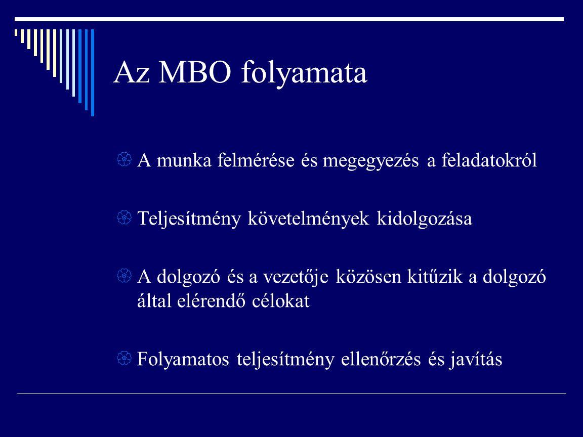 Az MBO folyamata  A munka felmérése és megegyezés a feladatokról  Teljesítmény követelmények kidolgozása  A dolgozó és a vezetője közösen kitűzik a