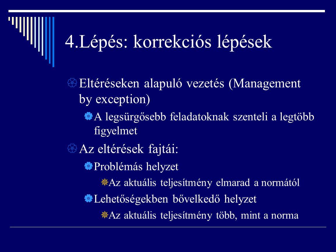 4.Lépés: korrekciós lépések  Eltéréseken alapuló vezetés (Management by exception)  A legsürgősebb feladatoknak szenteli a legtöbb figyelmet  Az el